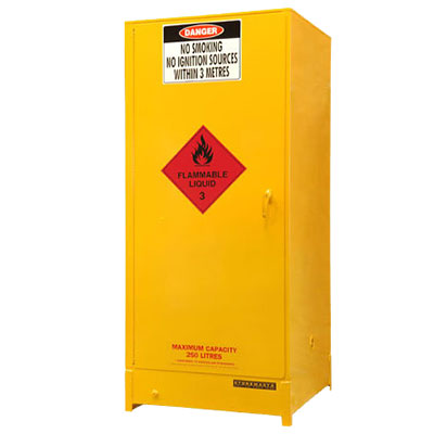 storemasta flammable storage cabinets